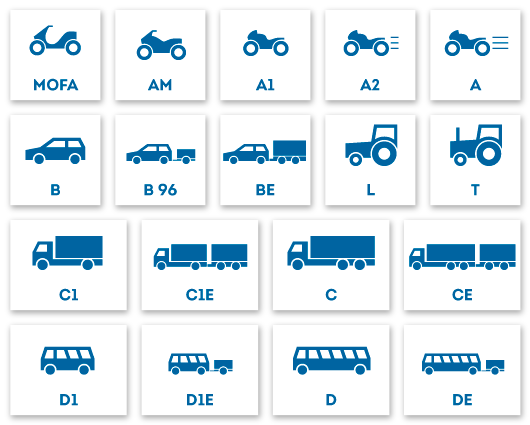 Diese Führerscheinklassen gibt in Deutschland